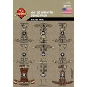 WW1 - US Infantry - Sticker Pack