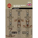 WW1 - Britse Infanterie - Sticker Pack